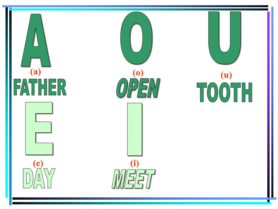 O U A (a) (o) (u) FATHER OPEN TOOTH E I (e) (i) DAY MEET