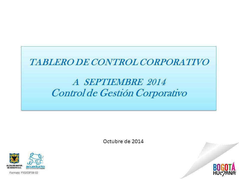 TABLERO DE CONTROL CORPORATIVO Control de Gestión Corporativo