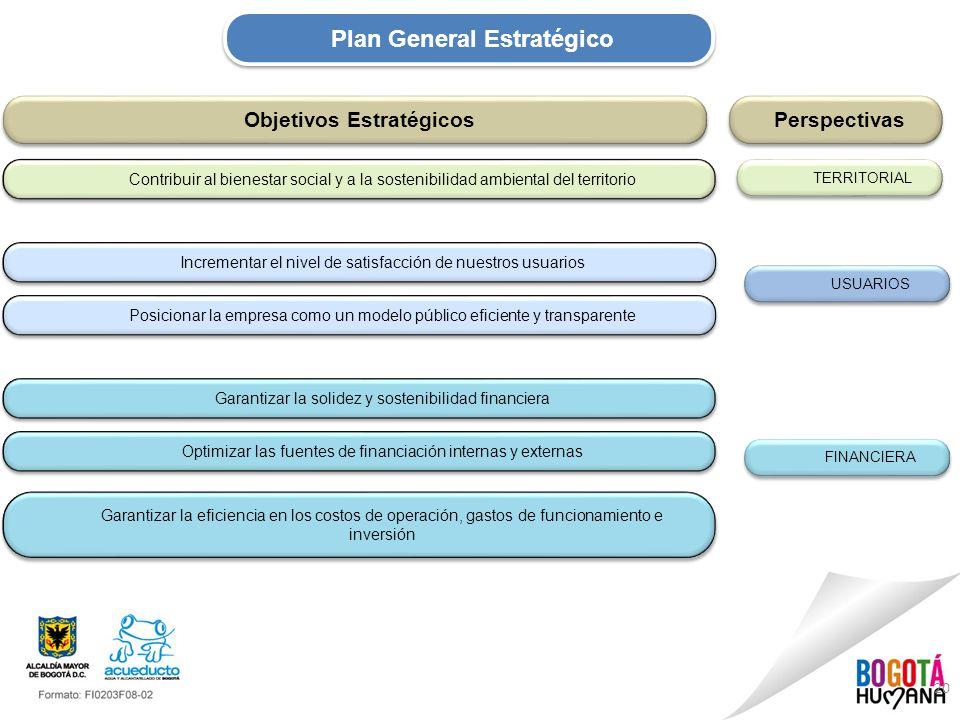 Plan General Estratégico