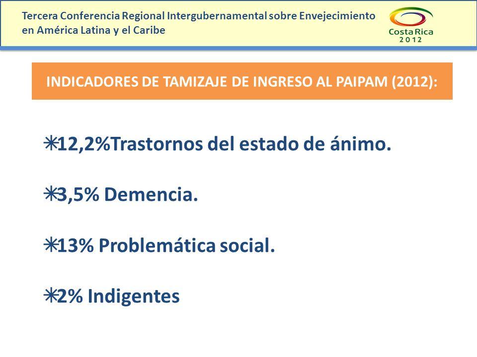 INDICADORES DE TAMIZAJE DE INGRESO AL PAIPAM (2012):