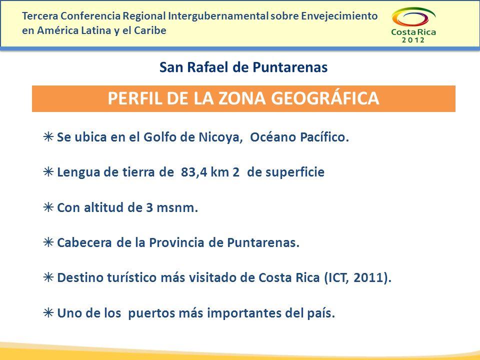 San Rafael de Puntarenas PERFIL DE LA ZONA GEOGRÁFICA