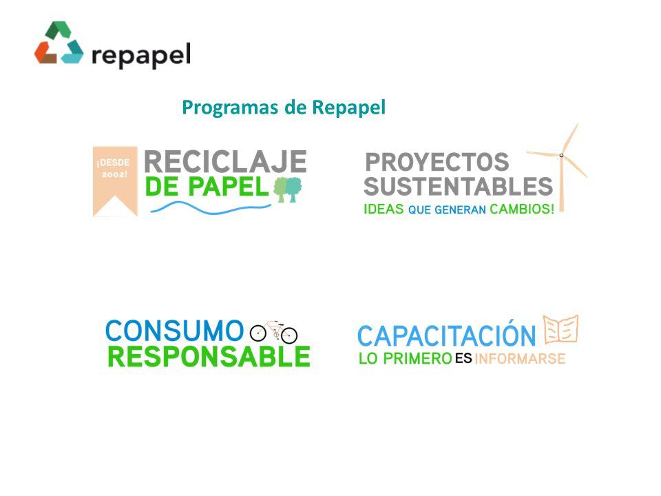 Programas de Repapel