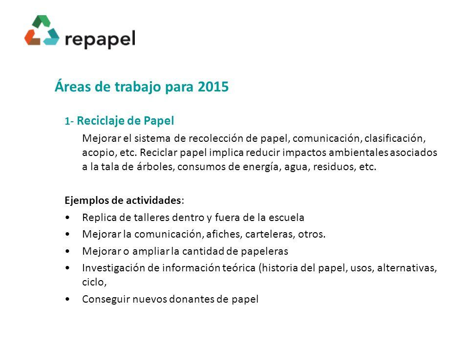 Áreas de trabajo para 2015 1- Reciclaje de Papel