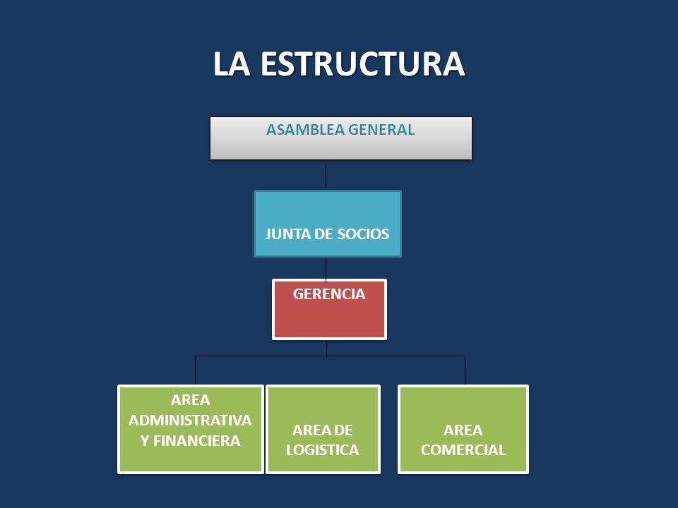 AREA ADMINISTRATIVA Y FINANCIERA