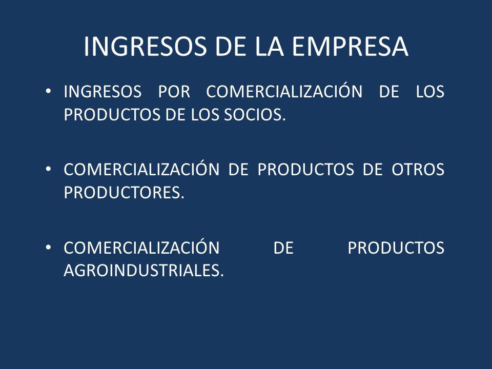 INGRESOS DE LA EMPRESA INGRESOS POR COMERCIALIZACIÓN DE LOS PRODUCTOS DE LOS SOCIOS. COMERCIALIZACIÓN DE PRODUCTOS DE OTROS PRODUCTORES.