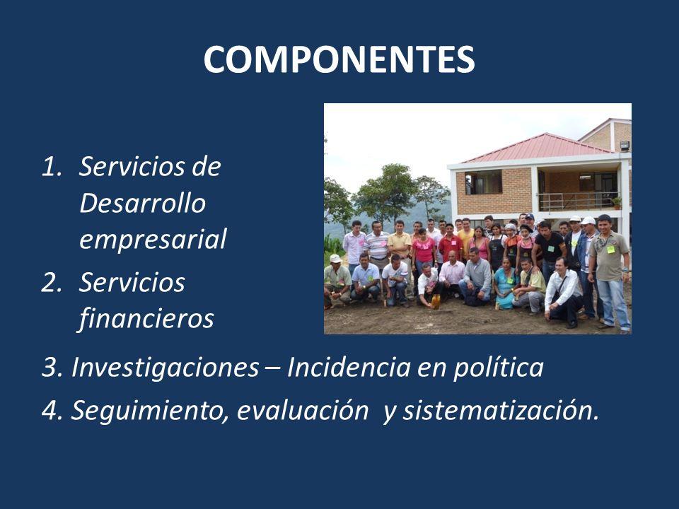 COMPONENTES Servicios de Desarrollo empresarial Servicios financieros