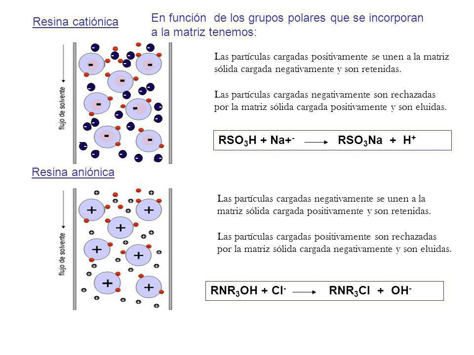 En función de los grupos polares que se incorporan a la matriz tenemos: