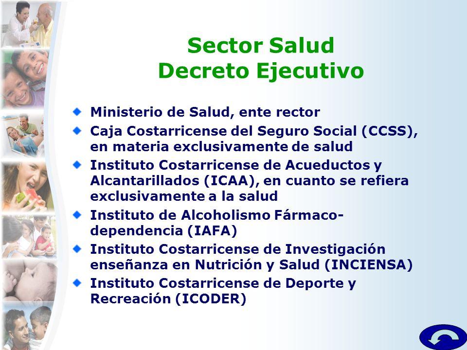 Sector Salud Decreto Ejecutivo
