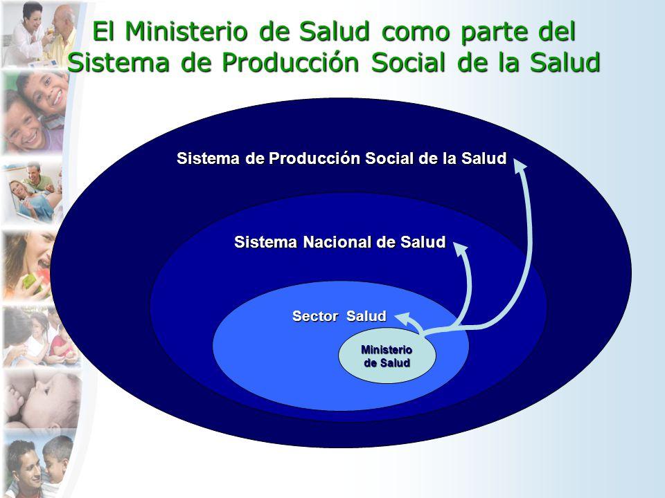 El Ministerio de Salud como parte del Sistema de Producción Social de la Salud