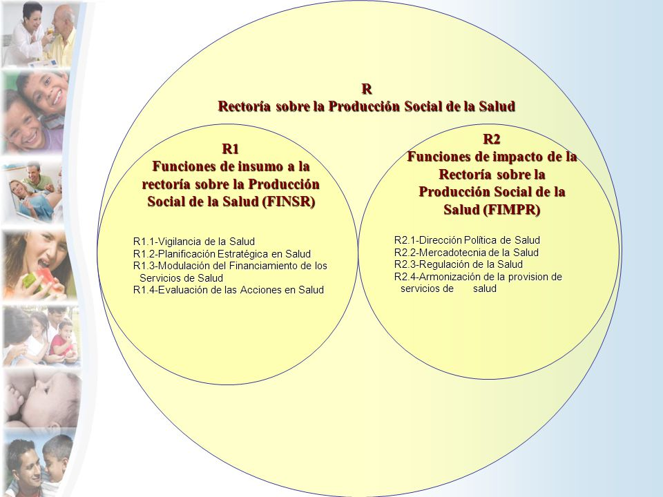 Rectoría sobre la Producción Social de la Salud