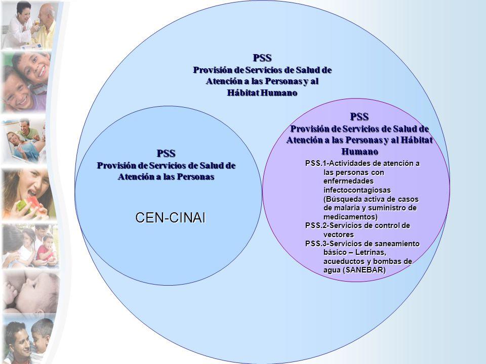 CEN-CINAI PSS PSS PSS Provisión de Servicios de Salud de