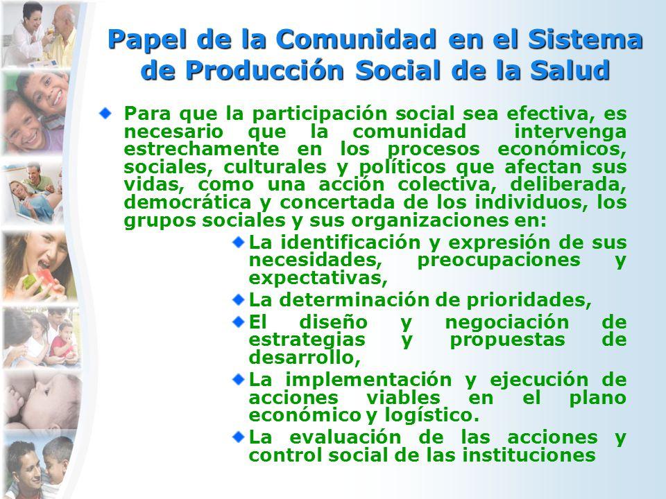 Papel de la Comunidad en el Sistema de Producción Social de la Salud