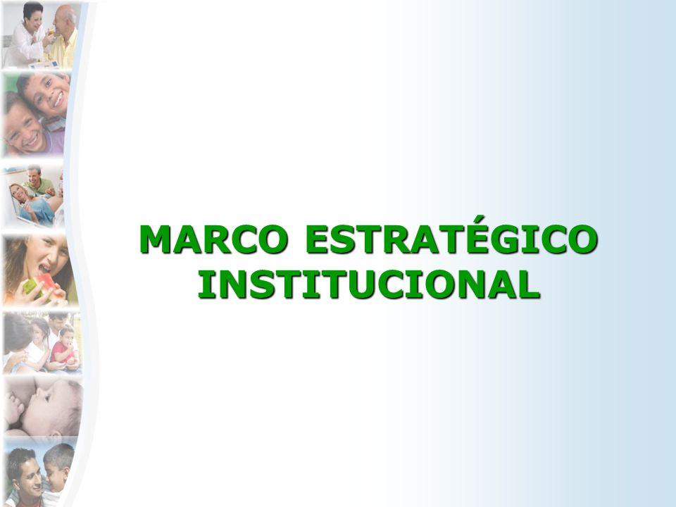 MARCO ESTRATÉGICO INSTITUCIONAL