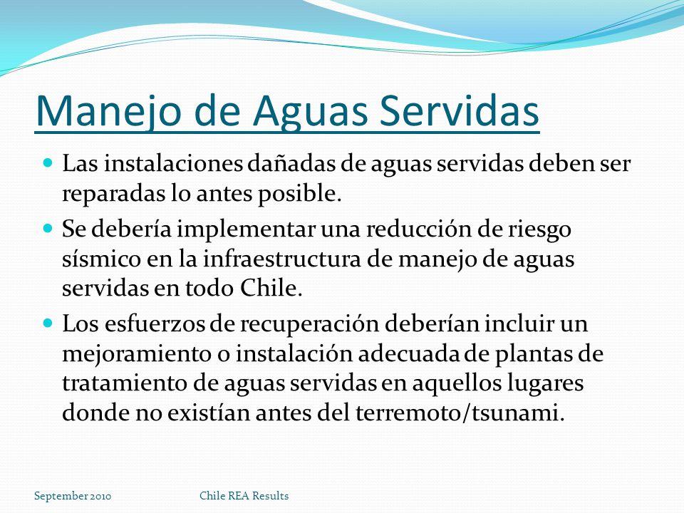 Manejo de Aguas Servidas