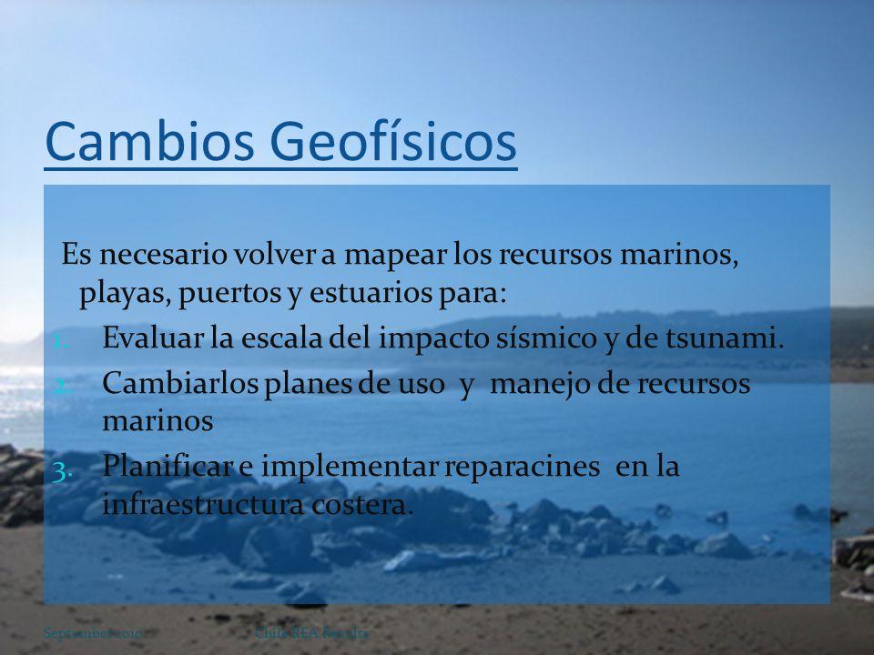 Cambios Geofísicos Es necesario volver a mapear los recursos marinos, playas, puertos y estuarios para: