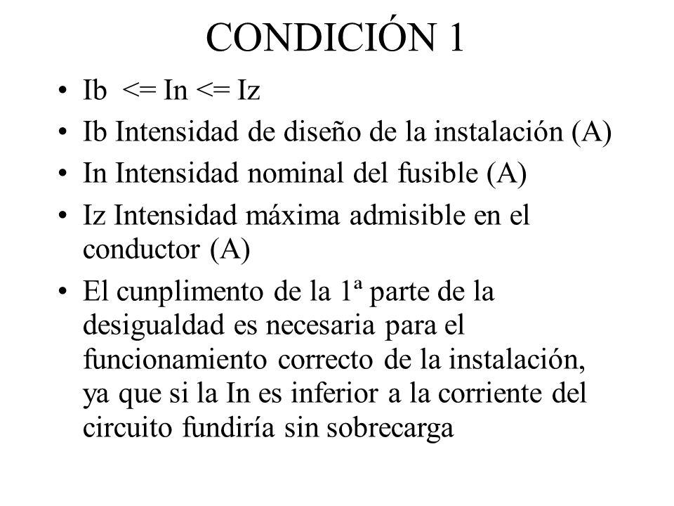 CONDICIÓN 1 Ib <= In <= Iz