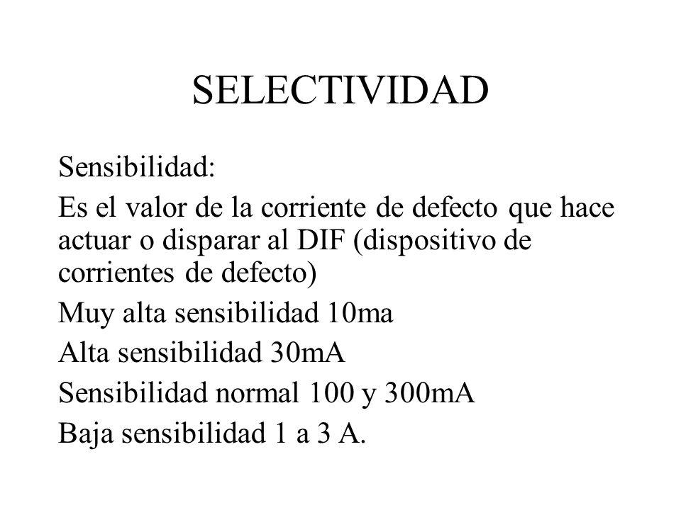 SELECTIVIDAD Sensibilidad: