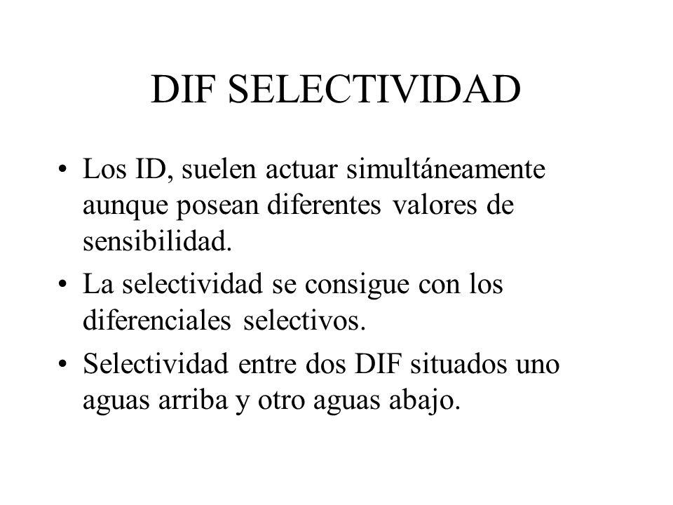 DIF SELECTIVIDAD Los ID, suelen actuar simultáneamente aunque posean diferentes valores de sensibilidad.