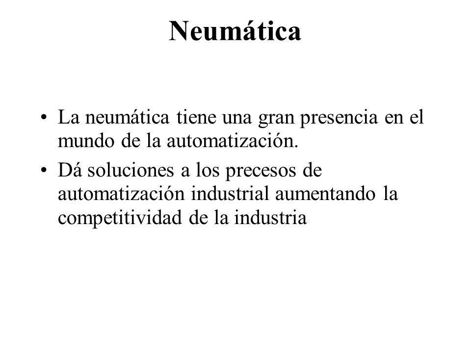 Neumática La neumática tiene una gran presencia en el mundo de la automatización.