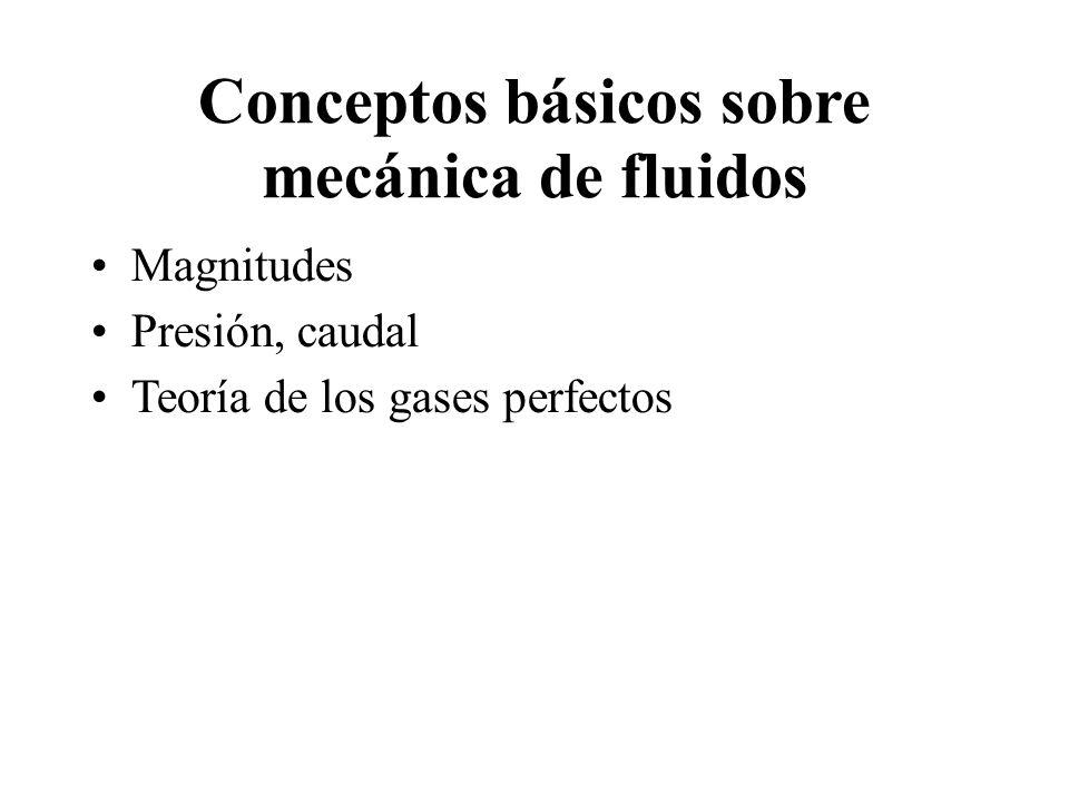 Conceptos básicos sobre mecánica de fluidos