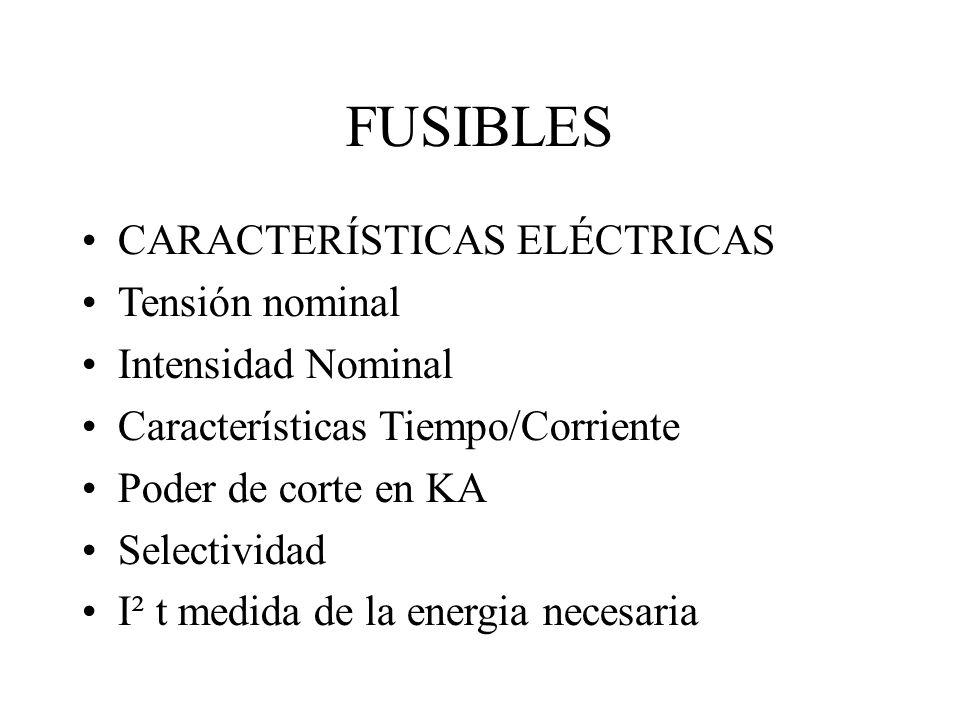 FUSIBLES CARACTERÍSTICAS ELÉCTRICAS Tensión nominal Intensidad Nominal