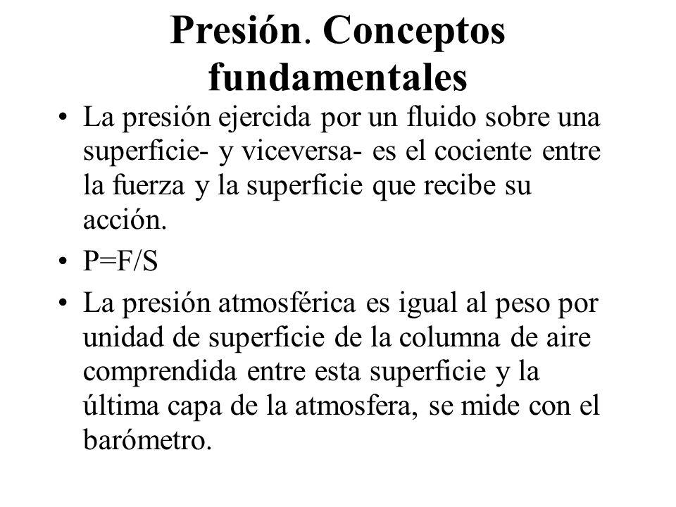Presión. Conceptos fundamentales