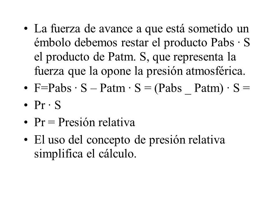 La fuerza de avance a que está sometido un émbolo debemos restar el producto Pabs · S el producto de Patm. S, que representa la fuerza que la opone la presión atmosférica.