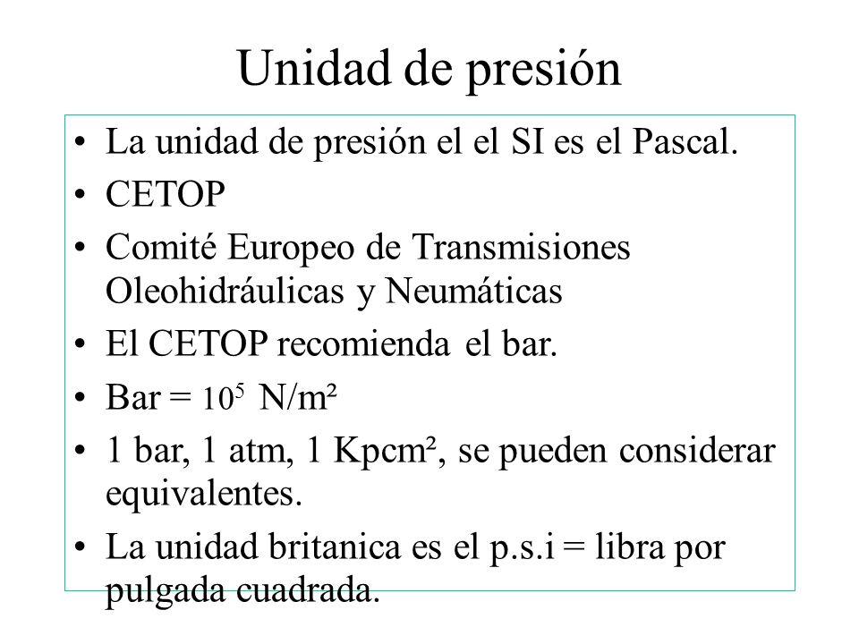 Unidad de presión La unidad de presión el el SI es el Pascal. CETOP