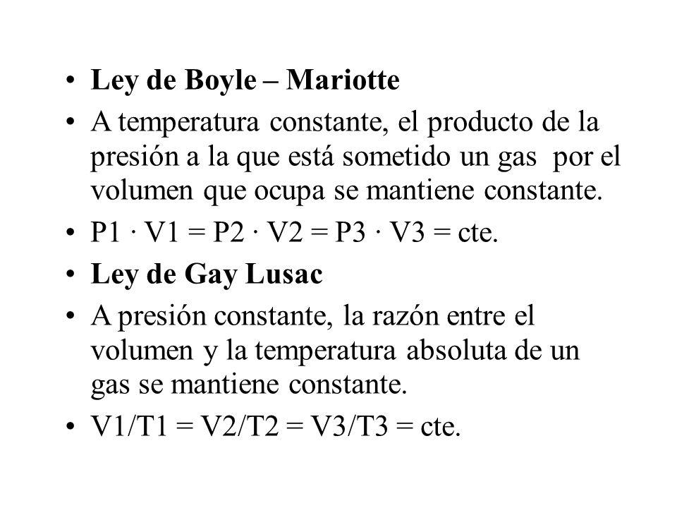 Ley de Boyle – Mariotte