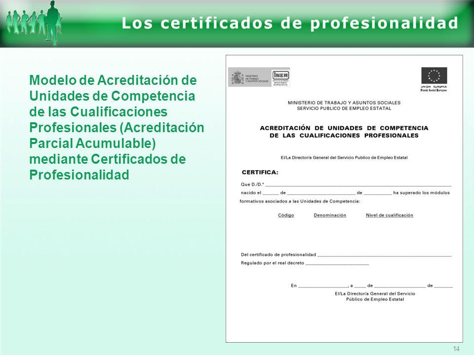 Modelo de Acreditación de Unidades de Competencia de las Cualificaciones Profesionales (Acreditación Parcial Acumulable) mediante Certificados de Profesionalidad