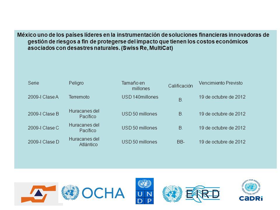 México uno de los países líderes en la instrumentación de soluciones financieras innovadoras de gestión de riesgos a fin de protegerse del impacto que tienen los costos económicos asociados con desastres naturales. (Swiss Re, MultiCat)