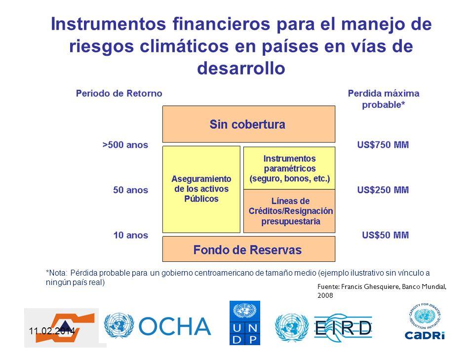 Instrumentos financieros para el manejo de riesgos climáticos en países en vías de desarrollo