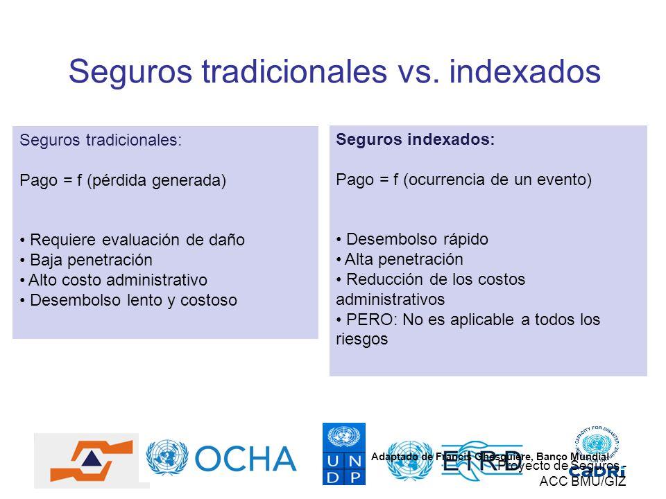 Seguros tradicionales vs. indexados
