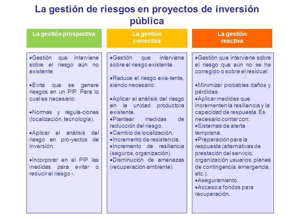 La gestión de riesgos en proyectos de inversión pública