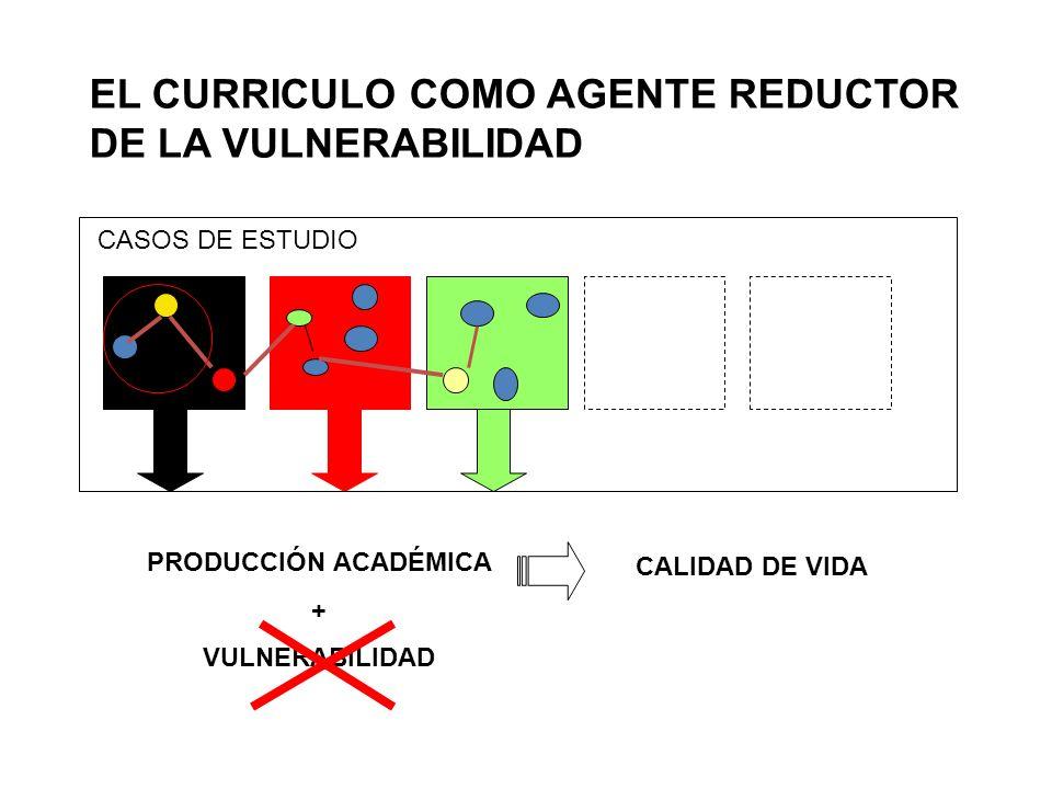 EL CURRICULO COMO AGENTE REDUCTOR DE LA VULNERABILIDAD