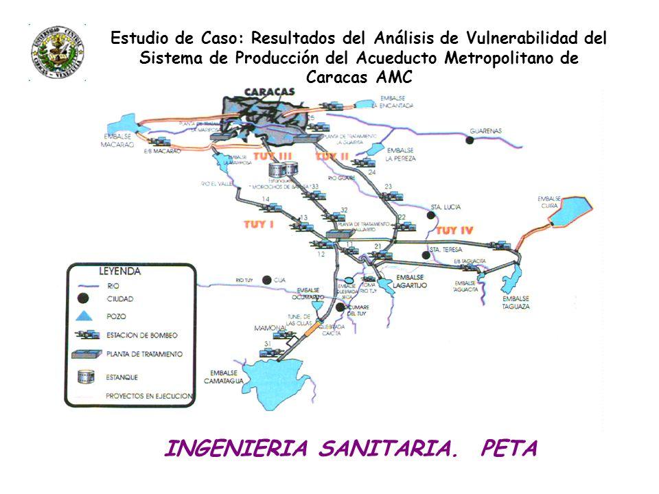 INGENIERIA SANITARIA. PETA