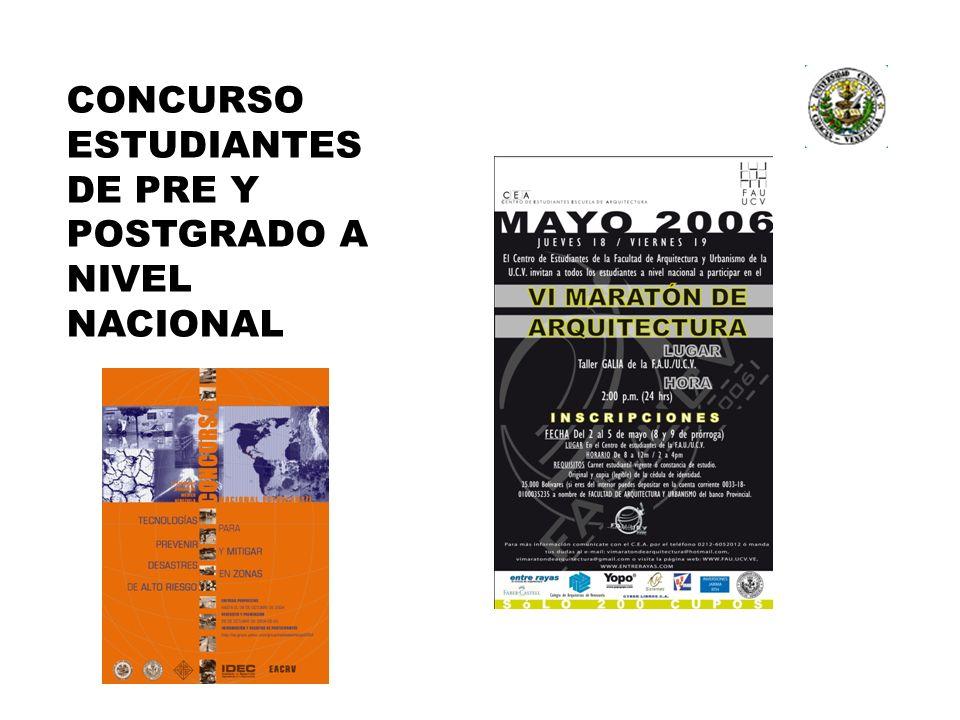 CONCURSO ESTUDIANTES DE PRE Y POSTGRADO A NIVEL NACIONAL