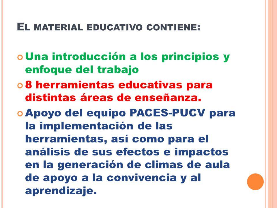 El material educativo contiene:
