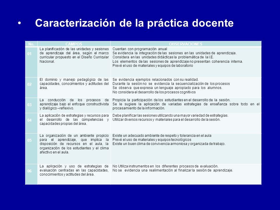 FICHA DE CARACTERIZACIÓN AL DOCENTE DE AULA - ESPECIALIZACIÓN EN FCC