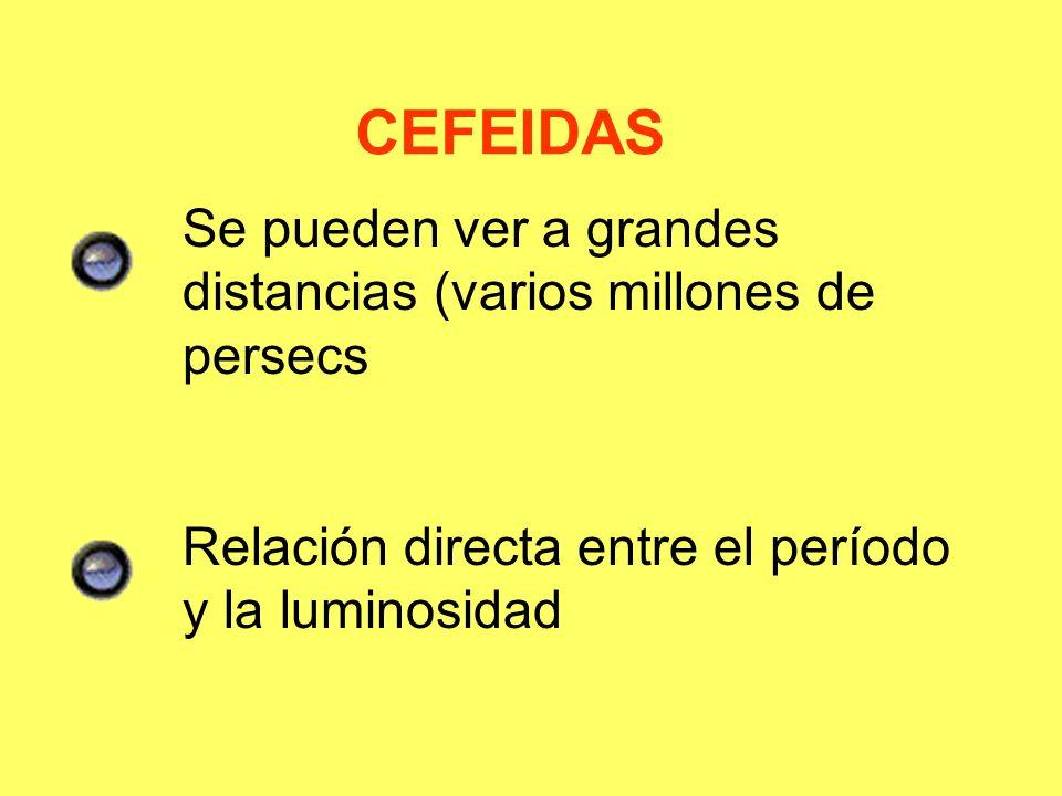 CEFEIDAS Se pueden ver a grandes distancias (varios millones de persecs.