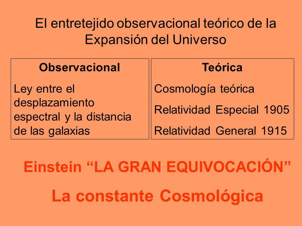Einstein LA GRAN EQUIVOCACIÓN La constante Cosmológica
