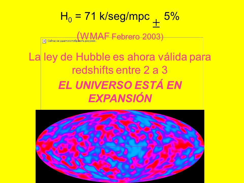 EL UNIVERSO ESTÁ EN EXPANSIÓN