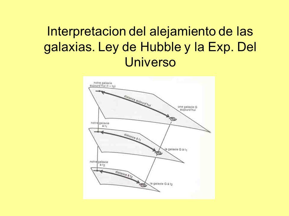 Interpretacion del alejamiento de las galaxias. Ley de Hubble y la Exp