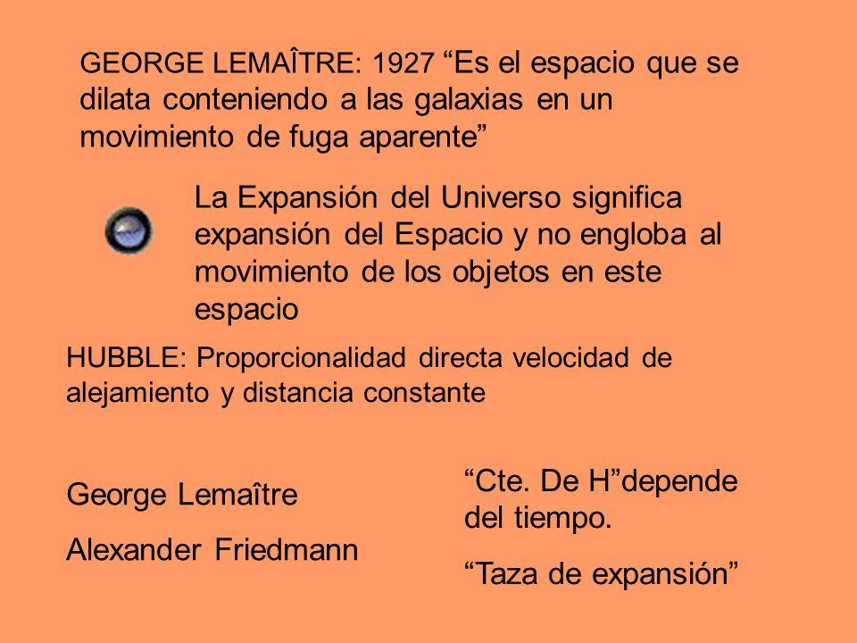 Cte. De H depende del tiempo. Taza de expansión George Lemaître