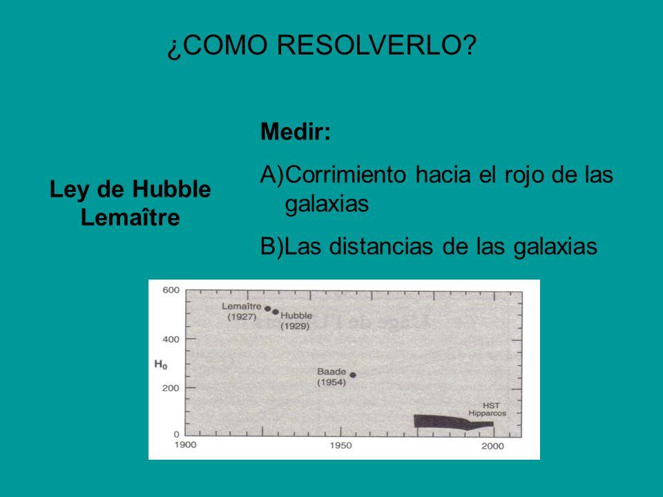 ¿COMO RESOLVERLO Medir: Corrimiento hacia el rojo de las galaxias