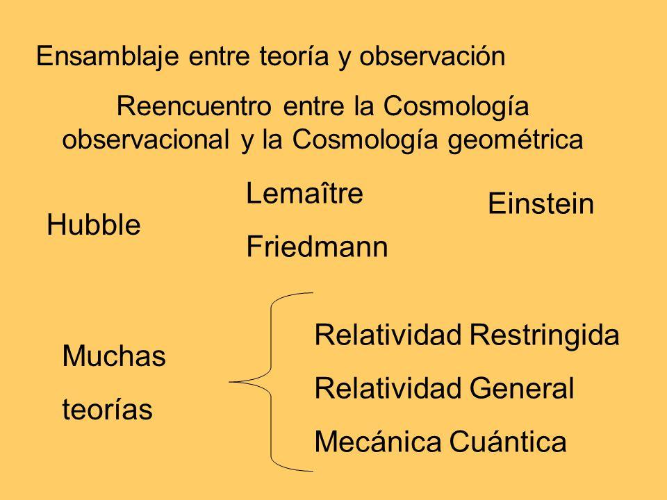 Relatividad Restringida Relatividad General Mecánica Cuántica Muchas