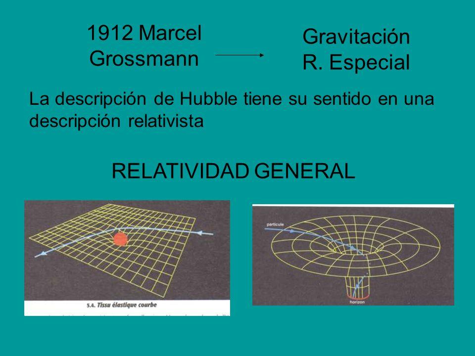 Gravitación R. Especial