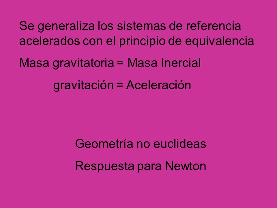 Geometría no euclideas