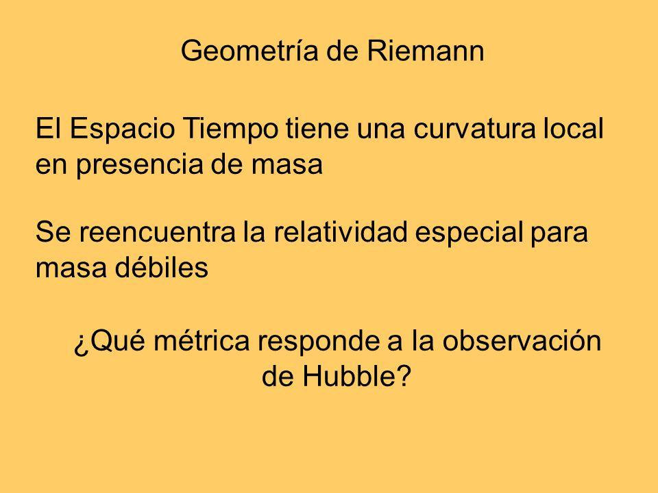 ¿Qué métrica responde a la observación de Hubble
