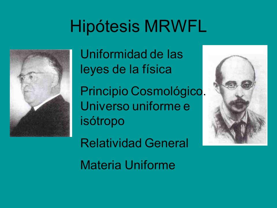 Hipótesis MRWFL Uniformidad de las leyes de la física